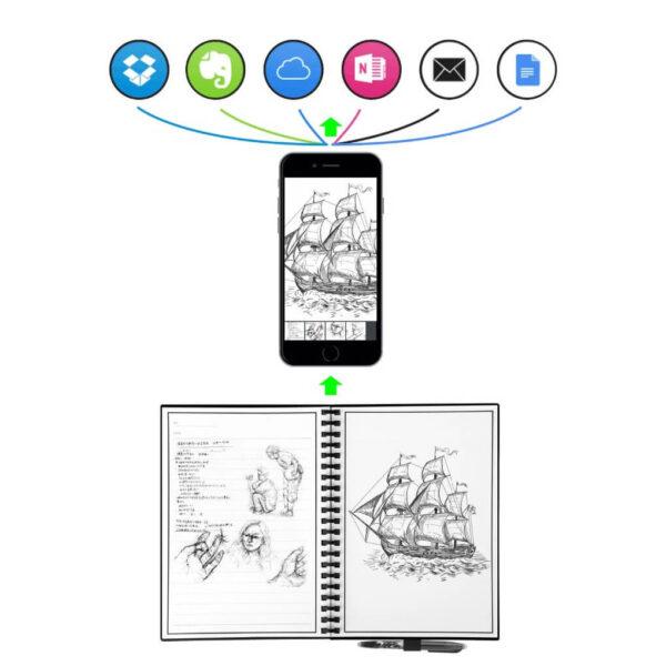 RGeek-Elfinbook-Erasable-Notebook-Paper-Reusable-Smart-Wirebound-Notebook-Cloud-Storage-Flash-Storage-App-Connection-3