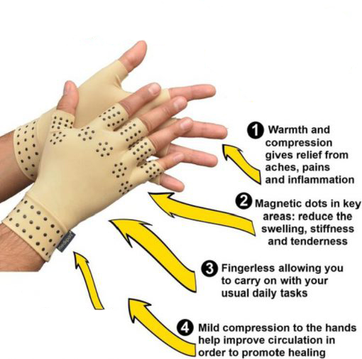1 Pair Magnetic Therapy Fingerless Gloves Arthritis Pain Relief Heal Joints Braces Supports Health Care Tool 7 510x505 1