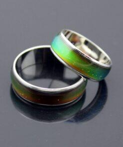 Temperature Mood Ring, Temperature Mood Ring