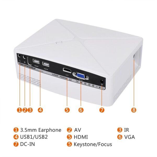 ThundeaL GP70 Upgrade TD80 Mini LED Projector 1280x720 Portable HD HDMI Video C80 3D LCD TD80 1