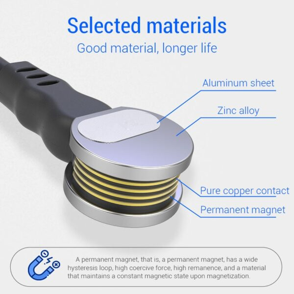 PZOZ Rotate 90 degree Magnetic USB Cable 5A Fast Charging USB C Charger Micro USB Type 5
