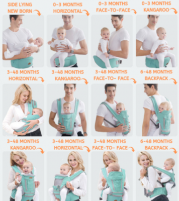 baby carriers, Best Baby Carriers