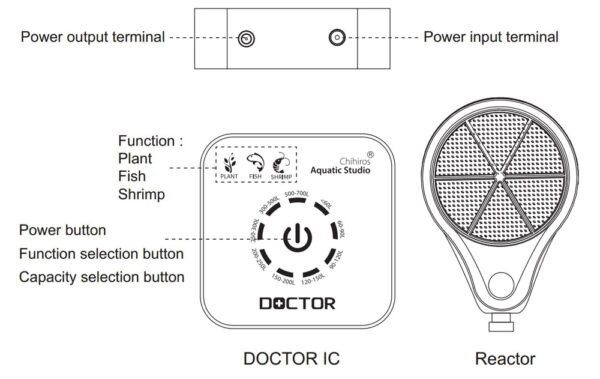 Chihiros generation Chihiros Doctor 3 IN 1 Algae Remove Twinstar Style Electronic inhibit Aquarium fish plant 11