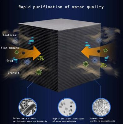 Eco-Aquarium Water Purifier Cube, Eco-Aquarium Water Purifier Cube