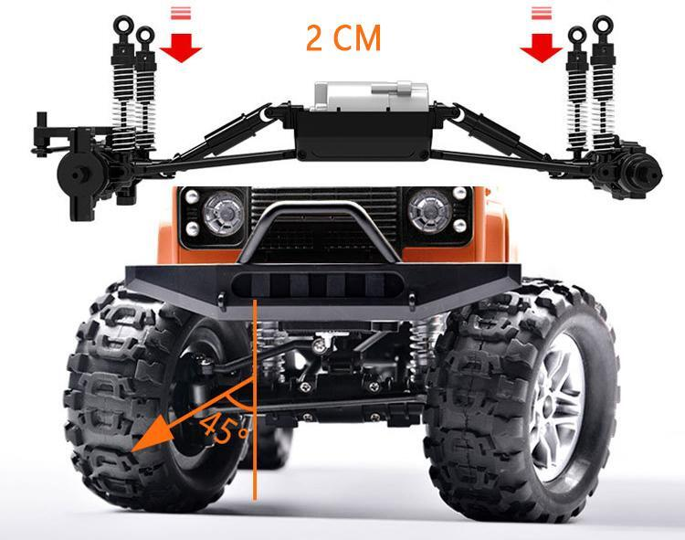 Land Rover Defender Model RC Car, Land Rover Defender Model RC Car