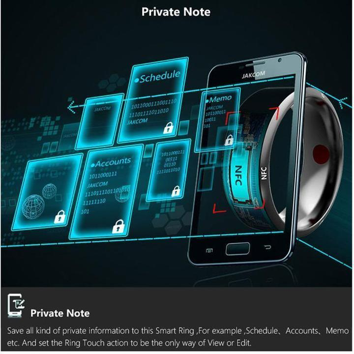 Wearable Smart Ring Device, Wearable Smart Ring Device