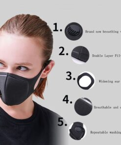 I-Coronavirus Protection Mask, i-Coronavirus Protection Mask