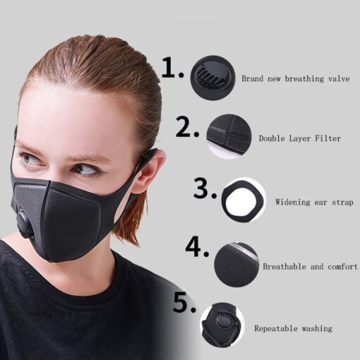 Coronavirus Protection Mask, Coronavirus Protection Mask