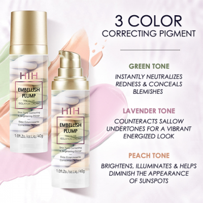 Tricolor Makeup Base, Tricolor Makeup Base