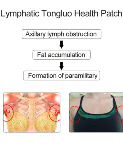 Herbal Lymph Care Patch, Herbal Lymph Care Patch